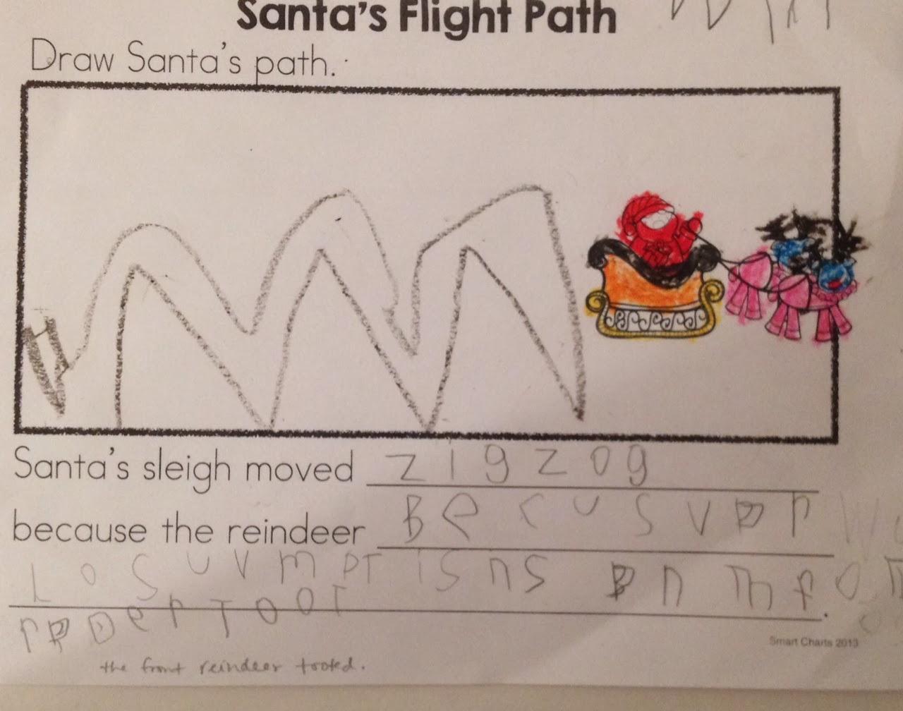 Smart Kids Santa S Sleigh Force And Motion Unit Part 1