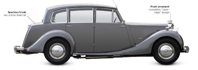 Triumph 1800, classic cars