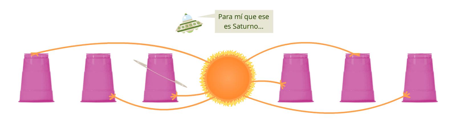 El Sol tratando de proteger a la Tierra de una invasión alienígena