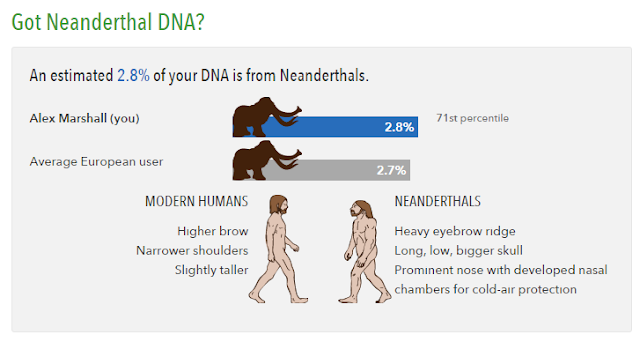 23andMe review + health data