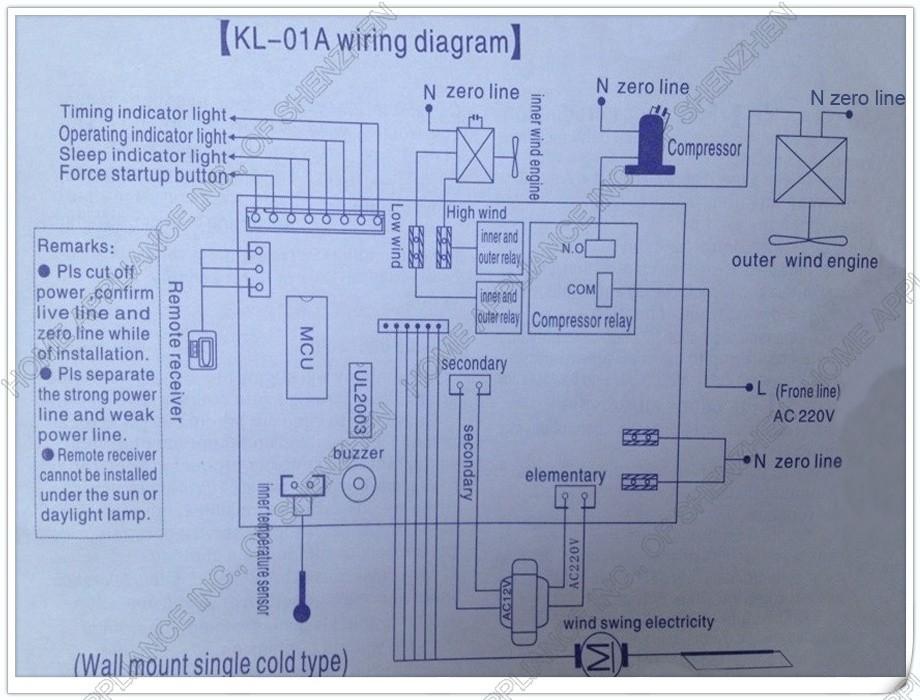 Panasonic Air Conditioner Wiring Diagram : Panasonic split type aircon wiring diagram efcaviation