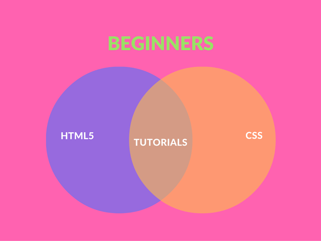 List of best HTML and CSS tutorials for beginners and students