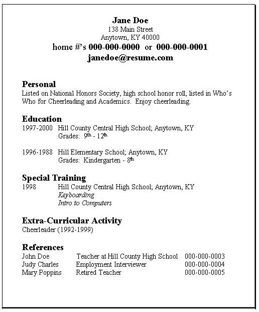 Need A Resume?