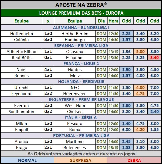 LOTECA 725 - GRADE BETS EUROPA 07