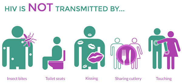 Penyebab HIV yang Jarang Disadari, Tahu - Tahu Sudah Terinfeksi
