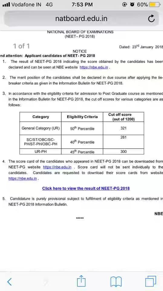 NEET PG 2018 Results declared