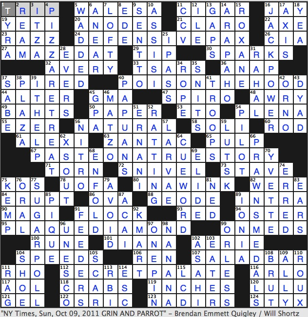 Rex Parker Does The Nyt Crossword Puzzle World Factbook