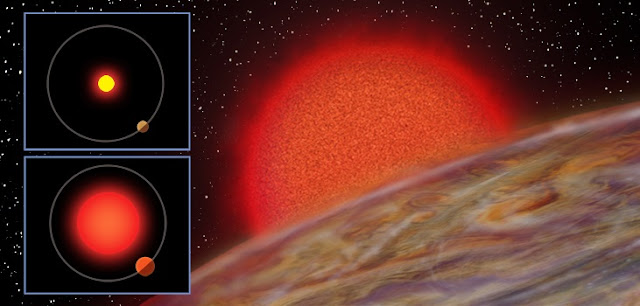 Upper left: Schematic of the K2-132 system on the main sequence. Lower left: Schematic of the K2-132 system now. The host star has become redder and larger, irradiating the planet more and thus causing it to expand. Sizes not to scale.  Main panel: Gas giant planet K2-132b expands as its host star evolves into a red giant. The energy from the host star is transferred from the planet's surface to its deep interior, causing turbulence and deep mixing in the planetary atmosphere. The planet orbits its star every nine days and is located about 2000 light years away from us in the constellation Virgo. Credit: KAREN TERAMURA, UH IFA