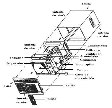 Temas de Refrigeracion y Aire Acondicionado: El Aire