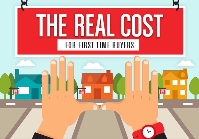 Image: Real Cost For First Time Buyers