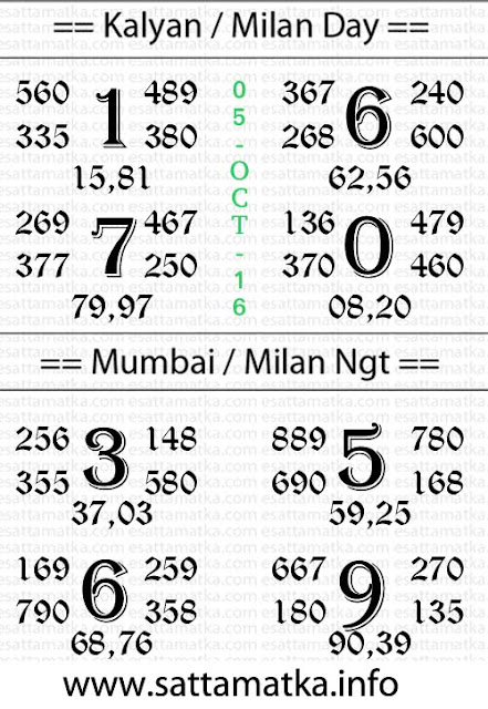 Satta Matka Lucky Number [05-OCT-2016]