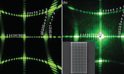 Partícules microscòpiques en materials òptics