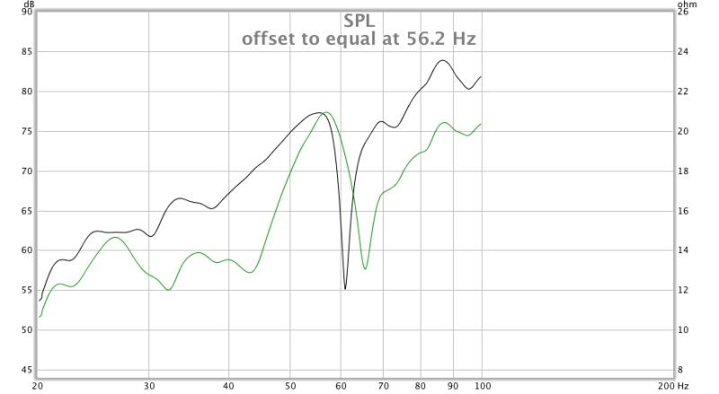 Download free Gifpmv experiment 2 bass slut rapidfire