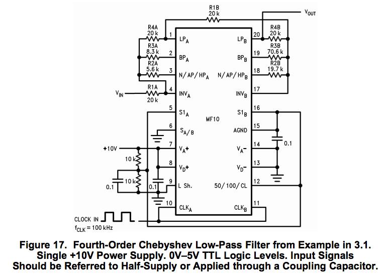 CredlandAudio: MF10 switched capacitor filter