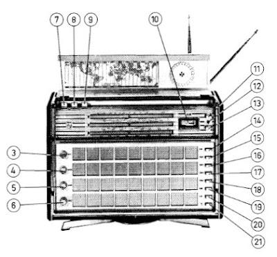 E L E C T R O N S: Radio Transistor Philips L6X38T AM-FM