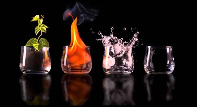 Test de los 4 elementos. Utilizando Psicología moderna y antigua