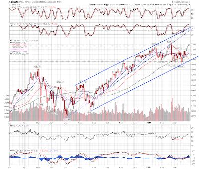 Foolish Friday – Futures Fuel More Folly | Phil's Stock World