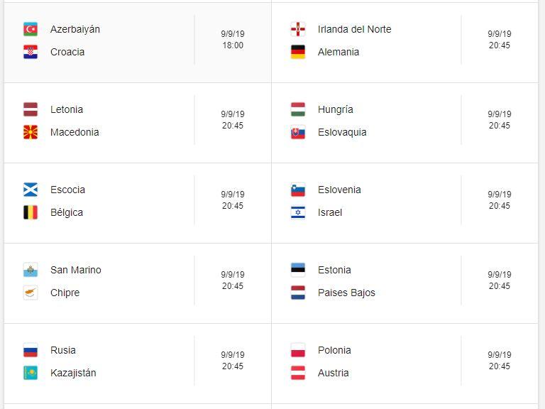 9 Calendario eliminatorias Eurocopa 2020 - 9 de septiembre 2019. Partidos de clasificación Eurocopa 2020. Juegos de las eliminatorias Eurocopa 2020. Partidos, fechas, hora, transmisiones eliminatorias Eurocopa 2020. Donde ver la Eurocopa 2020
