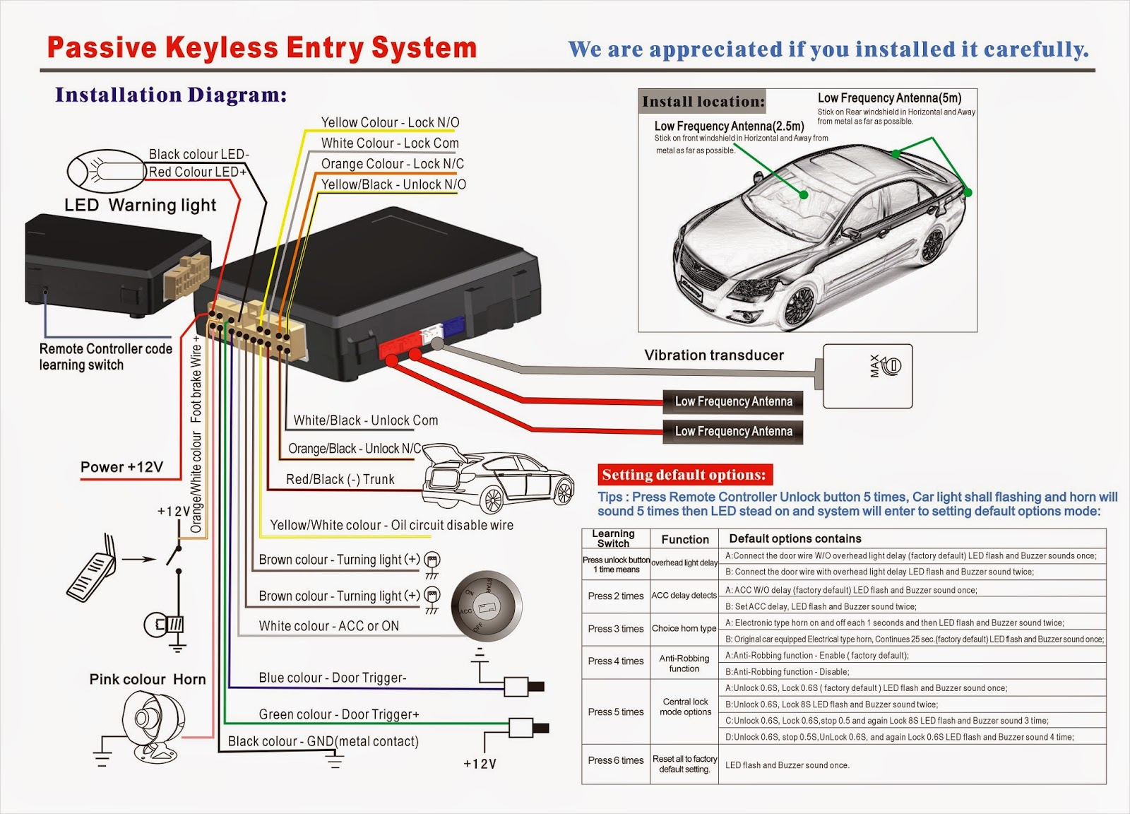 The Automobile And American Life Auto Theft Alarm Systems A Brief General Wiring Diagram History