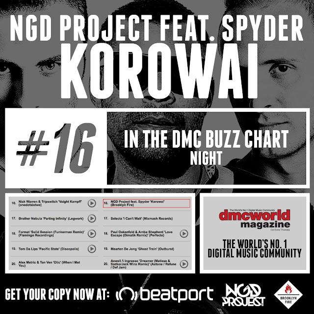 NGD Project Michael Gadani Alberto Tavanti Top Producers Korowai Spyder Beatport Top Big Room February 2018 DMC Wold Magazine Buzz Chart Night dmcworld