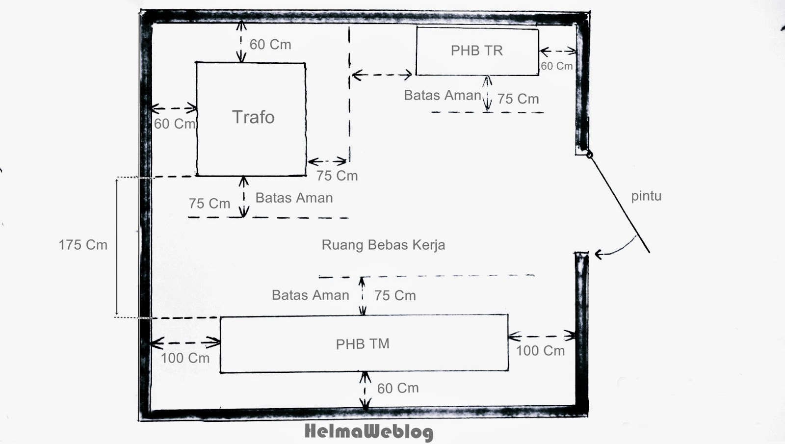 Spesifikasi Gardu Tembok Beton Banjarweb Info