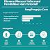 Cara Mudah Membuat Infografis