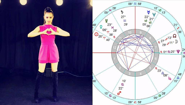 Sofia Carson birthday horoscope forecast zone predictions