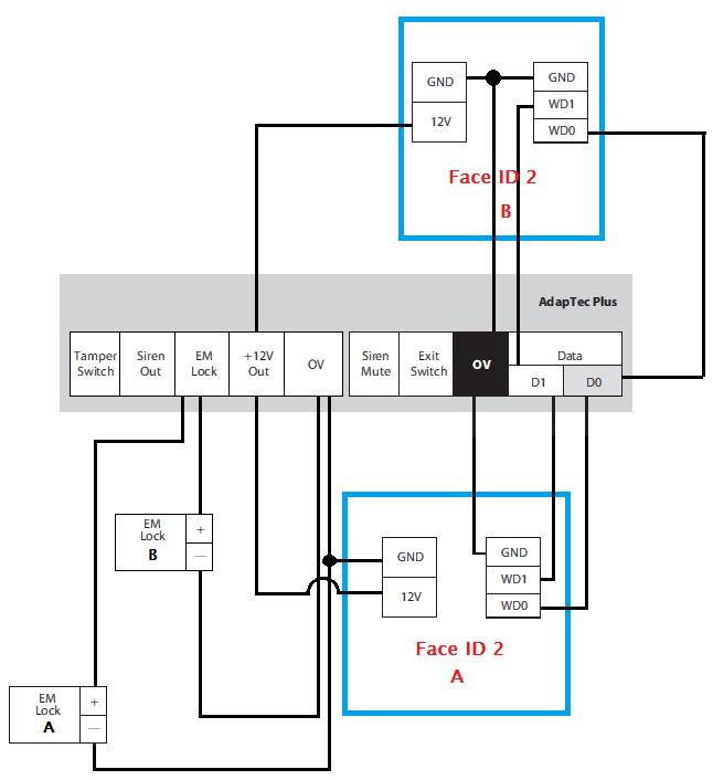 FACE ID 2 INOUT Wiring Diagram Using AdapTec Plus