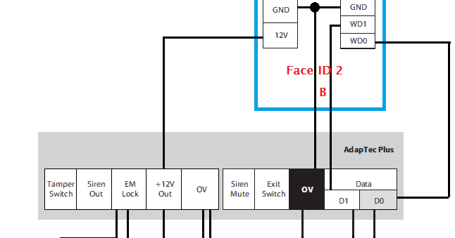 face id in out wiring diagram using adaptec plus fingertec face id 2 in out wiring diagram using adaptec plus fingertec technical blog
