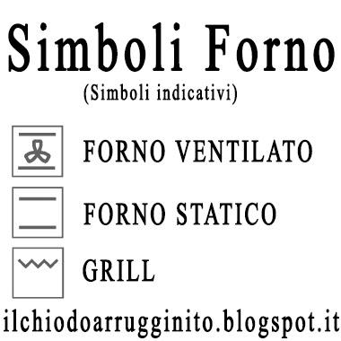 differenza-simboli-forno-statico-forno-ventilato-grill