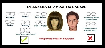 Spectacle Eyewear Frames for Oval Face Shape