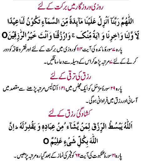 Rizq Wazifa For Rizq In Urdu