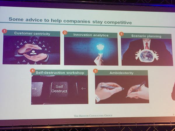 未來商務展, BCG