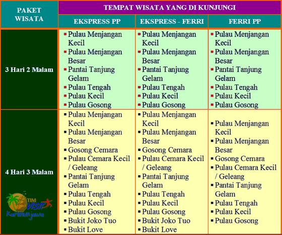 Harga Paket Wisata Karimunjawa Murah Open Trip 2020