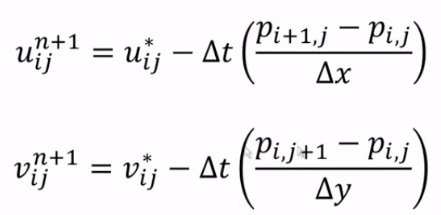 Numerical Methods and Programming : 2D Lid driven cavity