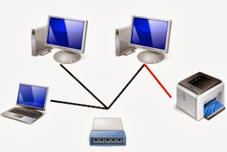 2) PC + STAMPANTE CON PORTA USB o PARALLELA.