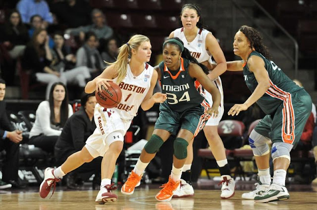 Sejarah Basket Wanita