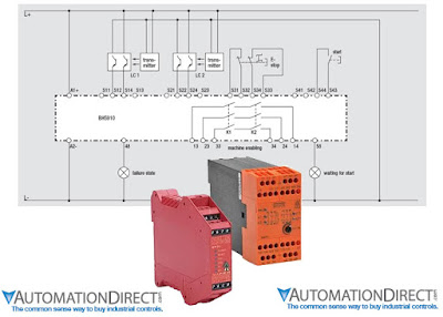 Safety Relay Modules controlled