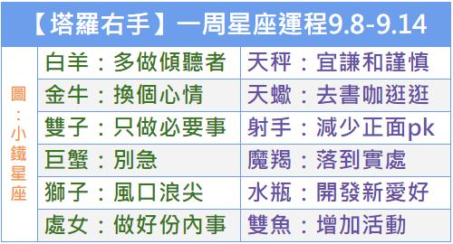 【塔羅右手】一周星座運程2018.9.8-9.14
