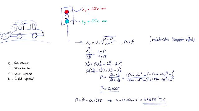 perhitungan lampu lalu lintas menggunakan efek doppler