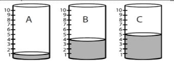 Contoh soal uraian matematika USBN SD tentang perbandingan