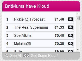 BritMums Klout Leaderboard