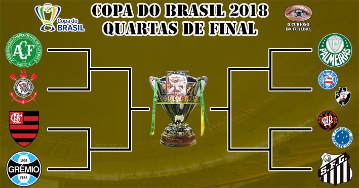 Sorteio define confrontos das quartas da Copa do Brasil de 2018 ~ O ... 5a943bb88a20c
