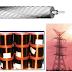 كتالوج شركة الكابلات الكهربائية المصرية للقوى