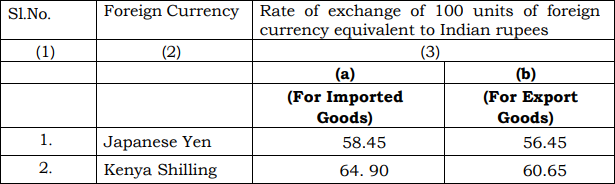 Customs Exchange Rate Notification wef 19th January 2018