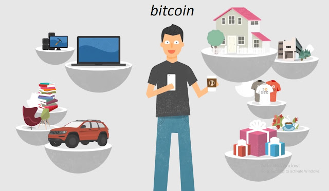 buy-using-bitcoin