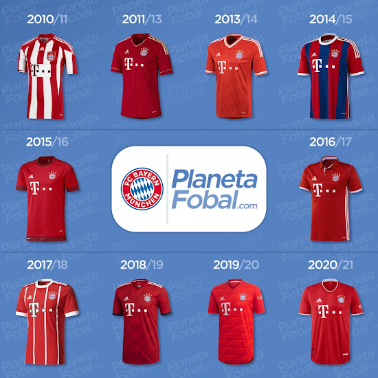 Fc Bayern Munchen Home Kit Evolution 2010 2020 No More Blue In Future Footy Headlines