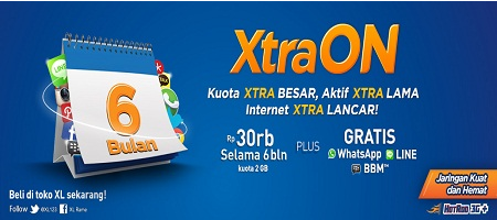 Kartu Perdana XL Xtra On 2GB