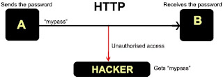 http connection