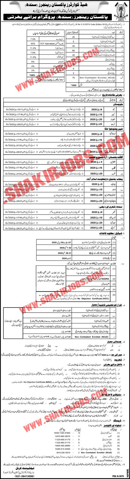 Pakistan Rangers Sindh Jobs 2020 Advertisement